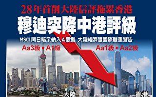 穆迪28年首降大陆信评 拖累香港评级