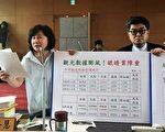 议员黄馨慧(左)指出,市府宣称住房率85%,根本是造假、美化数据。(黄玉燕/大纪元)