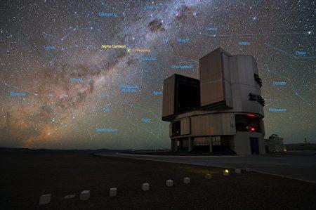 科学家使用VLT(甚大阵列望远镜)观测半人马座(Alpha Centauri或Toliman)。(维基百科公有领域/Y. Beletsky (LCO)/ESO)