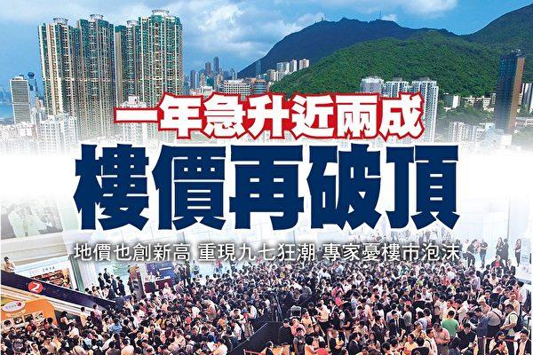 一年急升近兩成 香港樓價再破頂
