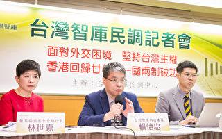 台灣智庫30日公布最新民調,52.5%台灣民眾認為中國在香港實施的一國兩制是失敗的。(陳柏州/大紀元)