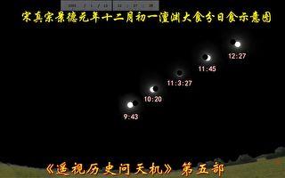 圖11-2:景德元年十二月初一澶州大食分日食示意圖。