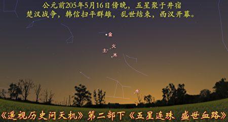 圖12-4:西元前205年5月27日天象,五星聚於「井鬼柳星」四宿,韓信掃平群雄,開啟西漢王朝。