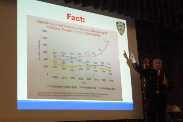 布碌仑南区毒品防范部门的调查警官说,从2009年至今,美国吸毒过量致死的比率翻了一倍多,它的比率已经远远超过枪杀和交通事故。 (蔡溶/大纪元)