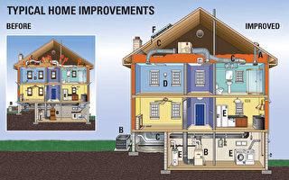 房屋節能 保溫隔熱 房主必知