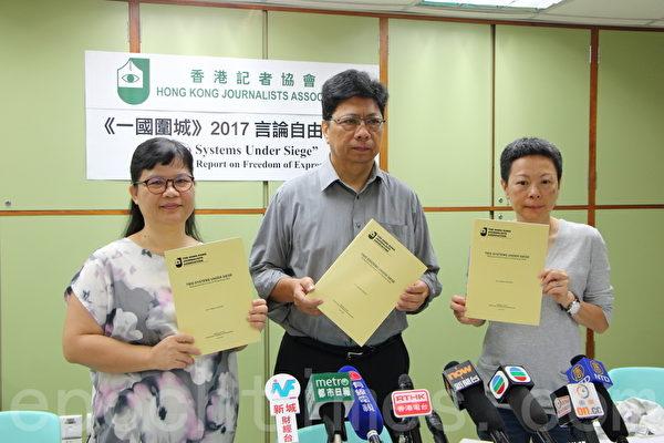 逾三成半媒體染紅 香港傳媒自我審查惡化