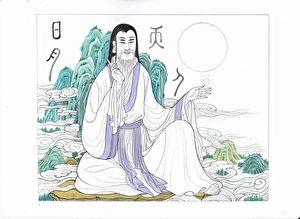神传汉字看人生运道(十四)康熙教子庭训