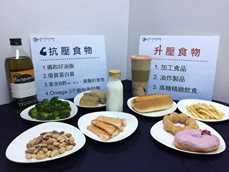 台灣診所統計發現,許多年輕人抗壓荷爾蒙偏低,明明應活力充沛,卻老感覺疲倦、失眠、頭痛。追究原因,跟營養失衡、甜食、糖飲吃太多、身體慢性發炎有關。(聯安診所提供/中央社)
