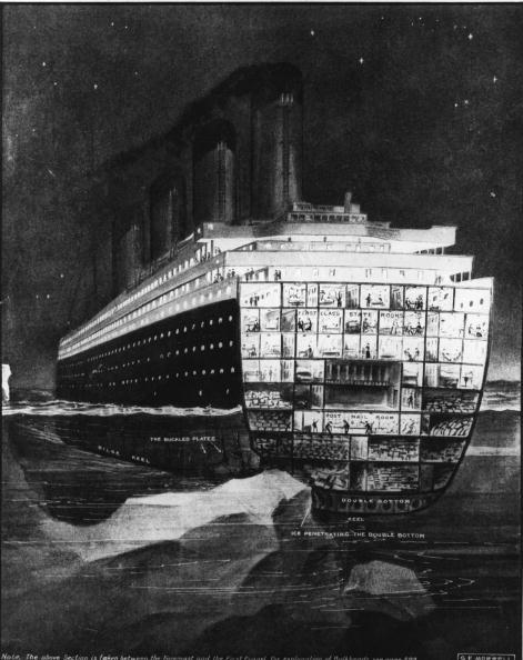 1912年4月14日這一天,鐵達尼號撞上冰山沉沒,給人們留下無限的悲傷。 (Hulton Archive/Getty Images)