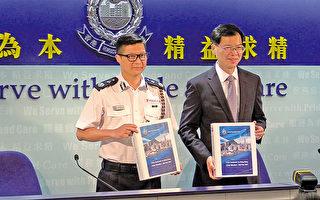 香港上半年罪案數字創38年新低