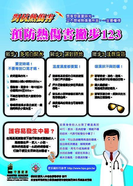 预防热伤害撇步123。(朴子医院提供)