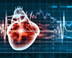 天热易躁,心脑血管疾病在夏季要格外警惕小心.(shutterstock)