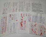 山东烟台龙口市500多位乡亲民众签名要求中共释放法轮功学员  (明慧网)