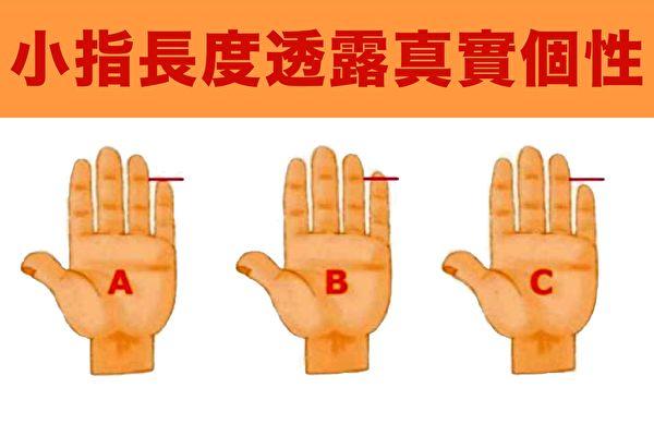 小指的长度被认为与人的个性有关系。