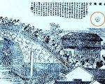 一百二十年前的晚清时期,有一位叫吴有如的南京画家,用画笔记述了他亲眼见到的一件怪事。(网络图片)