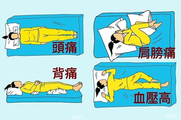 睡觉的姿势可以让睡眠变成身体自我治病的疗程。九种不同的姿势可以缓解九种不同的疾病。(Ntd.tv/大纪元合成)