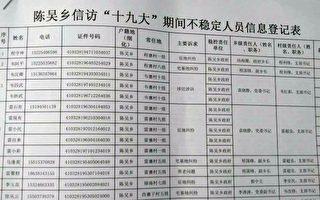 河南陈吴乡政府内部控制的所谓不稳定人员名单。(村民提供)