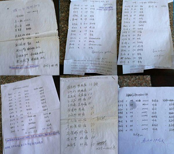 顧根林挨村挨戶找,找衛生所的醫護人員把得癌症的人的名字統計了起來。圖中是部分名單。(知情人提供、大紀元合成)