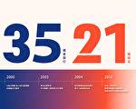 大紀元在35個國家和地區發行,擁有21種語言的網站。(大紀元製圖)