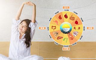 中医认为,每个时辰有不同的脏腑值班,应顺时养生。(Shutterstock/大纪元制图)