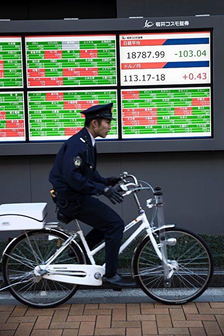 这是东京街头的警察。(BEHROUZ MEHRI/AFP/Getty Images)
