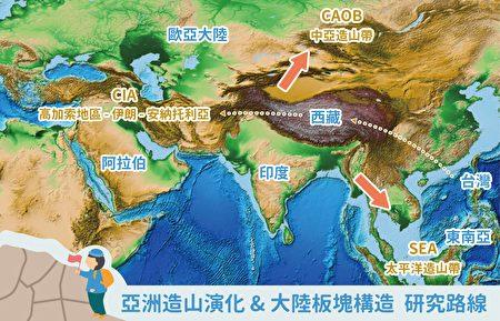 孙霖团队的 CREATE 计划,从 1997 年发展至今,调查过西藏、 CIA 地区、东南亚等地。 (资料来源/钟孙霖提供 图说重制/欧柏昇、张语辰)