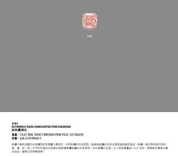 台北世贸2亿台币珠宝窃案 8嫌疑中东人士