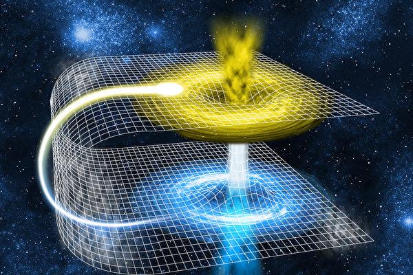 美科学家:穿越时空可行 但只能回到过去