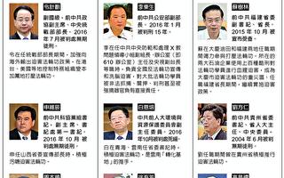 迫害法轮功遭报的138名国级省部级高官