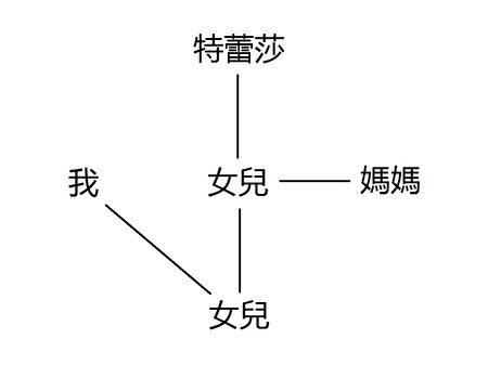 (大纪元制图)