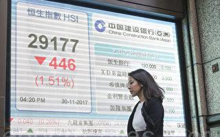 大陸股市拖累?港股連跌四日 挫688點