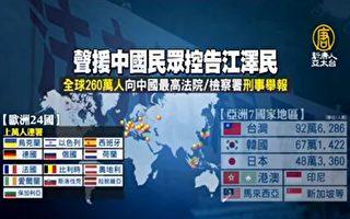 【翻墙必看】美国制裁人权恶棍 震慑江泽民