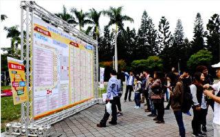 中市就業博覽會 7個專區釋7千職缺