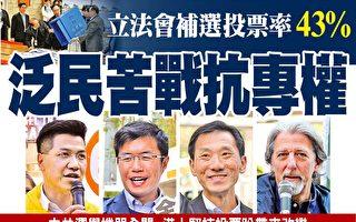 香港立法會補選 投票率43% 泛民苦戰抗專權