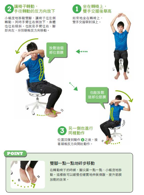 58招去酸痛:善用办公室转椅能放松侧腹 (方言文化出版提供)