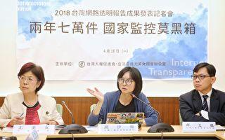 台政府2年调7万网路个资 民团吁建监督机制