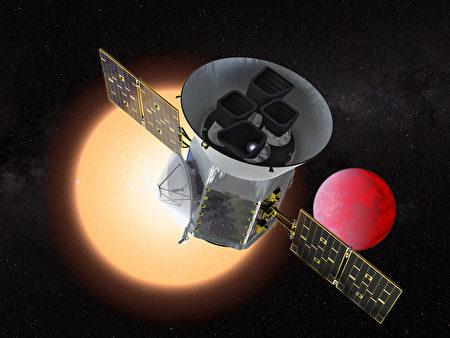 NASA發現擁有三個太陽的系外行星