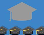 研究生園地(二):海外攻讀碩士學位益處良多