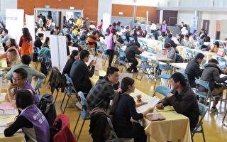 新竹地區企業徵才 1,090個職缺線上搶先看