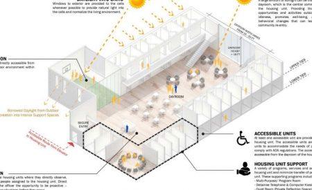 开放式的监狱平面设计,让监仓的采光良好。在押嫌犯可以打篮球、聚会聊天。