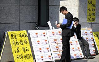陈思敏:北京房租飞涨与二胎基金的始作俑者