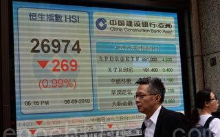 騰訊兩日市值蒸發2285億 恆指跌穿27000