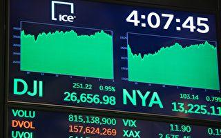 美中贸易战无缓解 专家:证据显示美国会赢