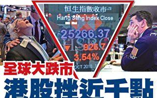 全球股市大跌 港股重挫近千點