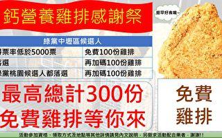 粉丝团贴出候选人落选就送鸡排   王浩宇提告