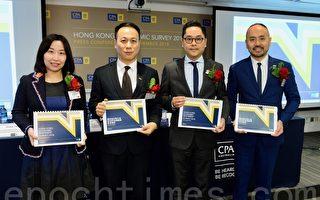 澳洲會計師公會:明年市場具挑戰 籲企業未雨綢繆