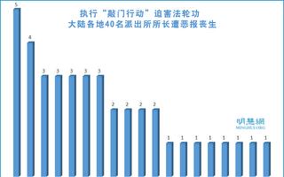 俞晓薇:中共迫害法轮功加剧 误国害民