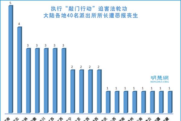 俞曉薇:中共迫害法輪功加劇 誤國害民