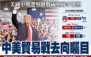 美國中期選舉倒計時 中美貿易戰去向受矚目