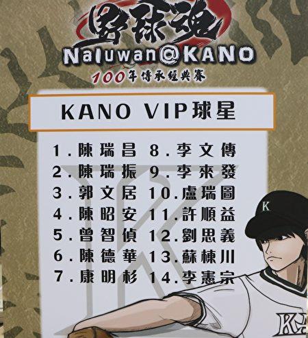 KANO VIP球星包括盧瑞圖等14位。
